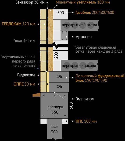 Система стены Теплокам