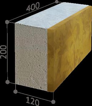 Размеры блока Теплокам